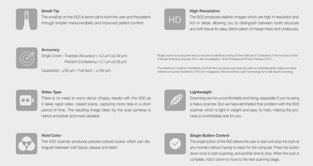 Intraoral Scanner | Digiflow3D
